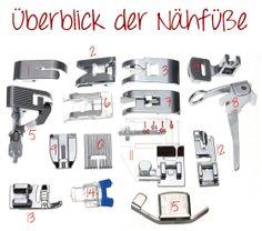 http://camerakind.blogspot.co.at/2014/02/kleine-nahfuss-kunde.html