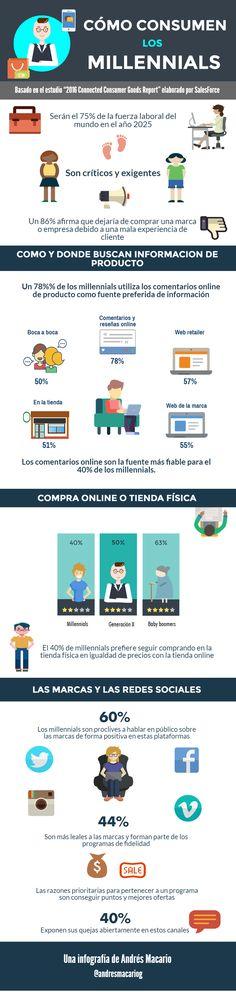 Cómo-consumen-los-millennials-Infografia-Andres-Macario.png (900×3785)