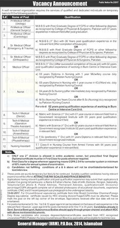 Government General Hospital Ghulam Muhammad Abad Jobs  In
