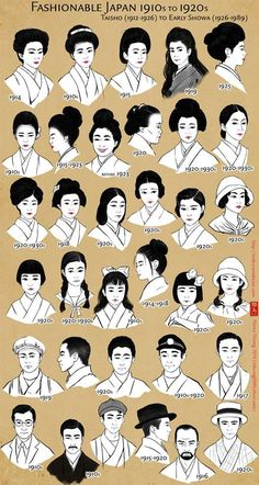 Peinados de moda en el Japón de las décadas 1910 y 1920 por Nancy Duong.