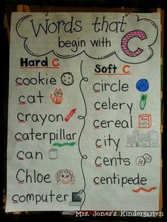 Hard vs Soft C