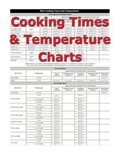 Cooking Temperature and Time Article for just about any type of meat you can think of.