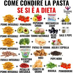 Conseils fitness en nutrition et en musculation. Healthy Tips, Healthy Eating, Healthy Recipes, Clean Eating, Love Eat, Love Food, Eating Bananas, Gym Food, Nutrition