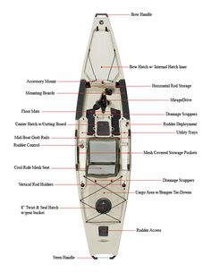 Diy Shallow Water Anchor An Anchor Pole Quot On The Cheap