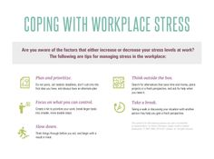 Workplace Stress: Are you aware of the factors that either increase or decrease your stress levels at work?