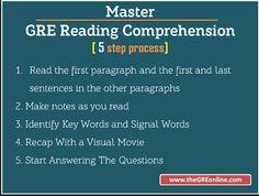 5 steps to Master GRE Reading Comprehension - Online GRE Revised