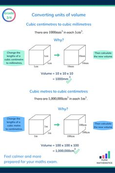 Converting units of volume Gcse Maths Revision, Maths Exam, Free Math Websites, Revision Guides, Algebra, Calculus, Maths Solutions, Math Notes, Exams Tips