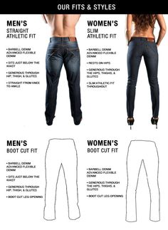 Jeans that fit small waists and big butts!   Barbell Denim: Functional denim has arrived. by Barbell Apparel — Kickstarter