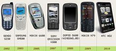 phones_timeline2.png