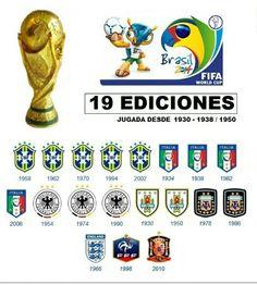 Who will win WC2014? #brazil