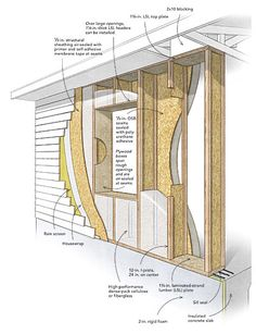 Construction Framing Et Plan On Pinterest Passive House Garage Conversions And Studs
