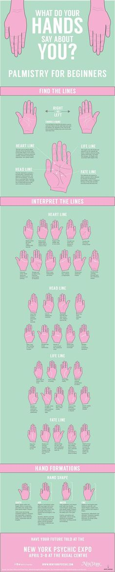Palmistry for Beginners, Palmistry Guide by Watts Designs | Hand Reading Tutorial | Chiromancy Infographic | Divination