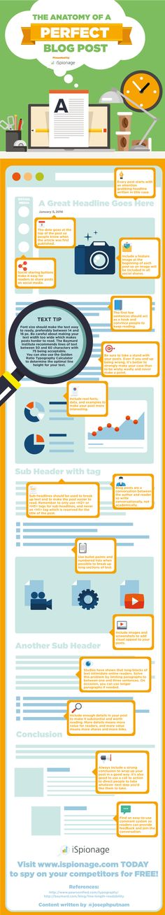 The Anatomy of a Perfect Blog Post [Infographic], via @HubSpot