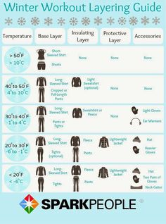 Great tips on how to layer during the winter season!