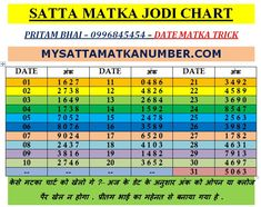 Iss Date Matka Trick Chart Ko app Tarik Ke anushar Game Khelo - Open to Close Fix Chart All Market. Daily Lottery Numbers, Winning Lottery Numbers, Lottery Result Today, Lottery Results, Date, King App, Satta Matka King, Sony Led Tv, Kalyan Tips