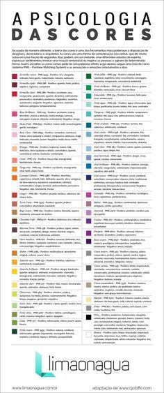 A psicologia das cores, uma poderosa ferramenta para designers, arquitetos e dec… – Uñas Coffing Maquillaje Peinados Tutoriales de cabello Graphisches Design, Design Case, Graphic Design, Interior Design, Pantone, Tadelakt, Color Theory, Feng Shui, Good To Know