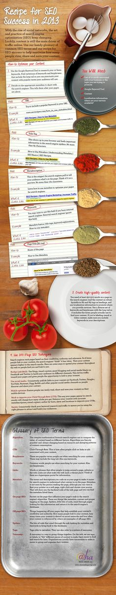 Recipe in SEO business 2013 #infographics  We love SEO and infographics. Come visit us in Vienna, Austria or at httpwww.ostheimer.at