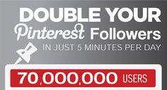 How to Double your #Pinterest #Followers #socialmedia