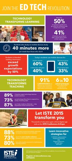 e-learning infographics - Google Search
