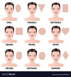 Set Of Nine Different Womans Face Shapes Vector Image - Hair Beauty Oval Face Haircuts, Face Shape Hairstyles, Hairstyles For Long Faces, Square Face Hairstyles, Types Of Faces Shapes, Eye Shapes, Oval Face Shapes, Eyebrow Shapes, Oval Faces