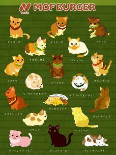 Cats art by 兎尾@taiga15