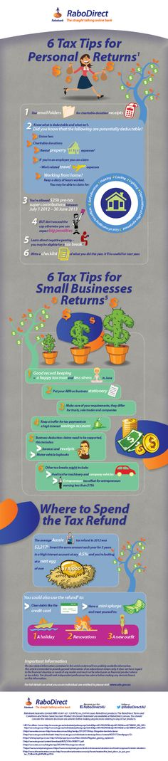 Australian Tax Return Tips - Where to spend that tax return you are expecting to get! #Myofficebooks