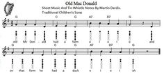 Old McDonald Had A Farm Sheet Music And Tin Whistle Notes