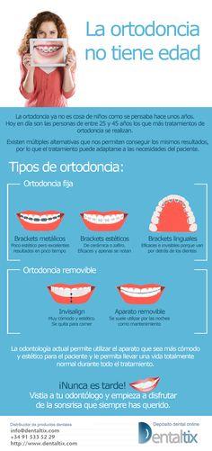 infografia: Tipos de ortodoncia