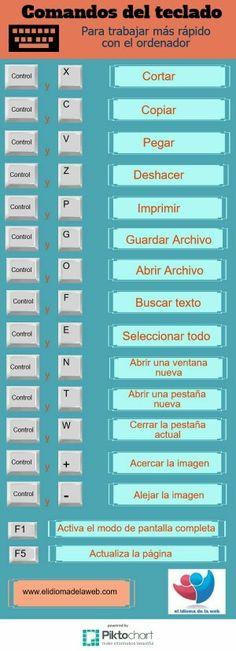 D10012018  Comandos teclado