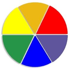 primærfarger – Google Søk Diagram, Chart