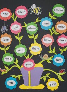 Spring Sight Words Word Wall - nice spin on a word wall. Word Wall Kindergarten, Kindergarten Bulletin Boards, Kindergarten Classroom Decor, School Board Decoration, School Decorations, Classroom Charts, Classroom Displays, Sight Word Wall, Word Wall Displays