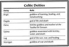 Celtic Mythology | Celtic Mythology - Myth Encyclopedia - god, story, legend, names ...