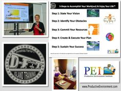 DFIT-Built on Barbara Hemphill's 5-Step Productive Environment Process