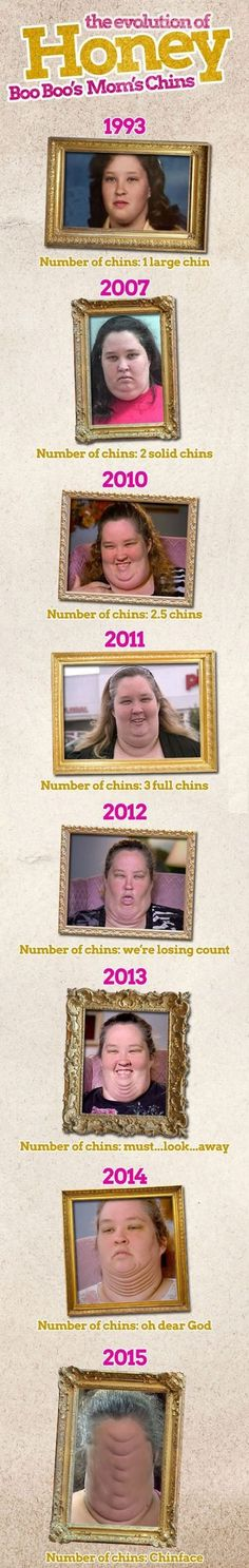 The Evolution of Honey Boo Boo's Mom's Chin....... :D