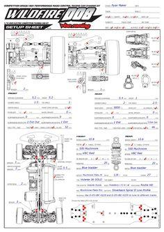 VBC Racing Wildfire D08 - Ryan Maker - Basic Asphalt Setup