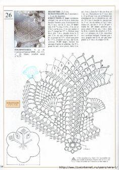1000 Mailles Nomero speciální hors-serie Le háčkování facile2. Diskuse o normalizovaný obal; - ruské služby On-line deníky