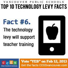Vancouver Public Schools Technology Levy Fact #6. The technology levy will support teacher training. http://ccgsvancouver.com