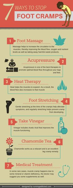 How To Stop Foot Cramps With A Few Lifestyle Changes ? | Infographic