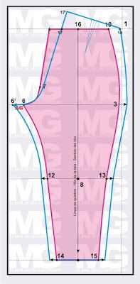 Skinny or Tube Pants. Pattern Layout Part II, Back … – Sewing Sewing Blogs, Sewing Basics, Sewing Tutorials, Sewing Projects, Dress Tutorials, Sewing Pants, Sewing Clothes, Barbie Clothes, Dress Sewing Patterns