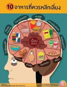 10 อาหารที่คุณควรเลี่ยง - infographic.in.th