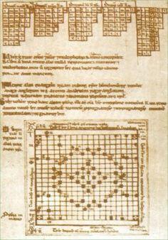 Hnefatafl Wessex  Ancient Viking board game revived