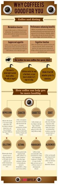 Health Benefits Of Coffee Tea Infographic - Every Year The Average Coffee Drinker Drinks Enough Coffee To Fill A Bathtub So With Such A High Volume Intake What Does That Mean For Our Health Research Is Consistently Revealing The Many Benefit I Love Coffee, Coffee Break, My Coffee, Coffee Drinks, Coffee Shop, Coffee Cups, Coffee Lovers, Coffee Maker, Decaf Coffee
