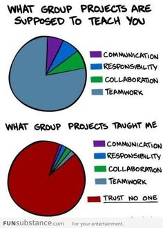 Not all did but this last one.....Group Projects. Yep,this is the truth. #humor