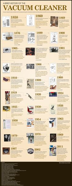 http://www.kitchendesignplanner.com/category/Vacuum-Cleaner/ Vacuum Cleaner History