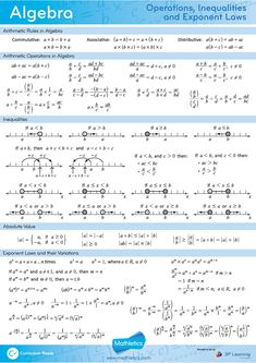Education Discover and - and - Available in Algebra Cheat Sheet Cultura Maker Algebra Formulas Math Helper Math Quotes Algebraic Expressions Physics And Mathematics Math Words Trigonometry Math Quotes, Learning Quotes, Teacher Quotes, Math Vocabulary, Math Math, Math Teacher, Math Formula Chart, Math Tutorials, Math Charts