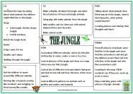 The jungle http://www.childminding-treasures.com/eyfs_topic_planning