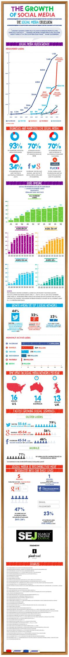 This updated #Infographic from +Search Engine Journal  takes a detailed look at the growth of social media in 2013. #SMM