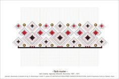 Semne Cusute: MOTIVE (P32, M11) Hama Beads, Beading Patterns, Pixel Art, Cross Stitch, Statue, Embroidery, Model, Color, Opera