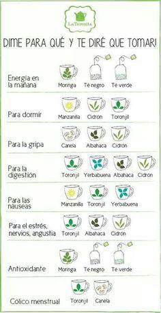 El té es una de las bebidas mas saludables existentes, dado que esta repleta de nutrientes y antioxidantes sumamente beneficiosos para el organismo. Esto incluye la mejora de la función cerebral, la pérdida de grasa, un menor riesgo de cáncer y muchos otros beneficios increíbles. En esta infografía podemos ver que tipos de tés usar para cada …