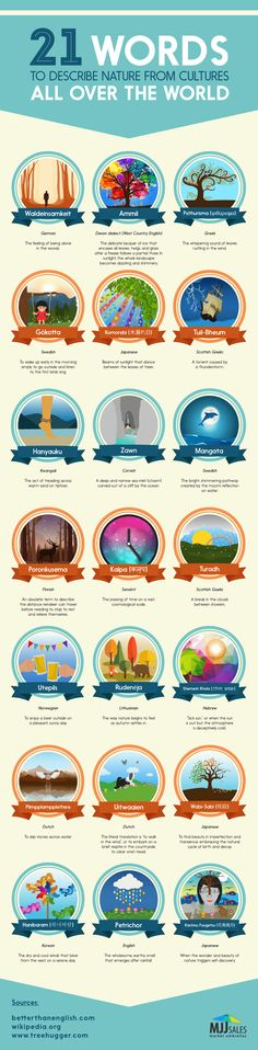 21 Words to Describe Nature from Cultures All Over the World #infographic #Travel